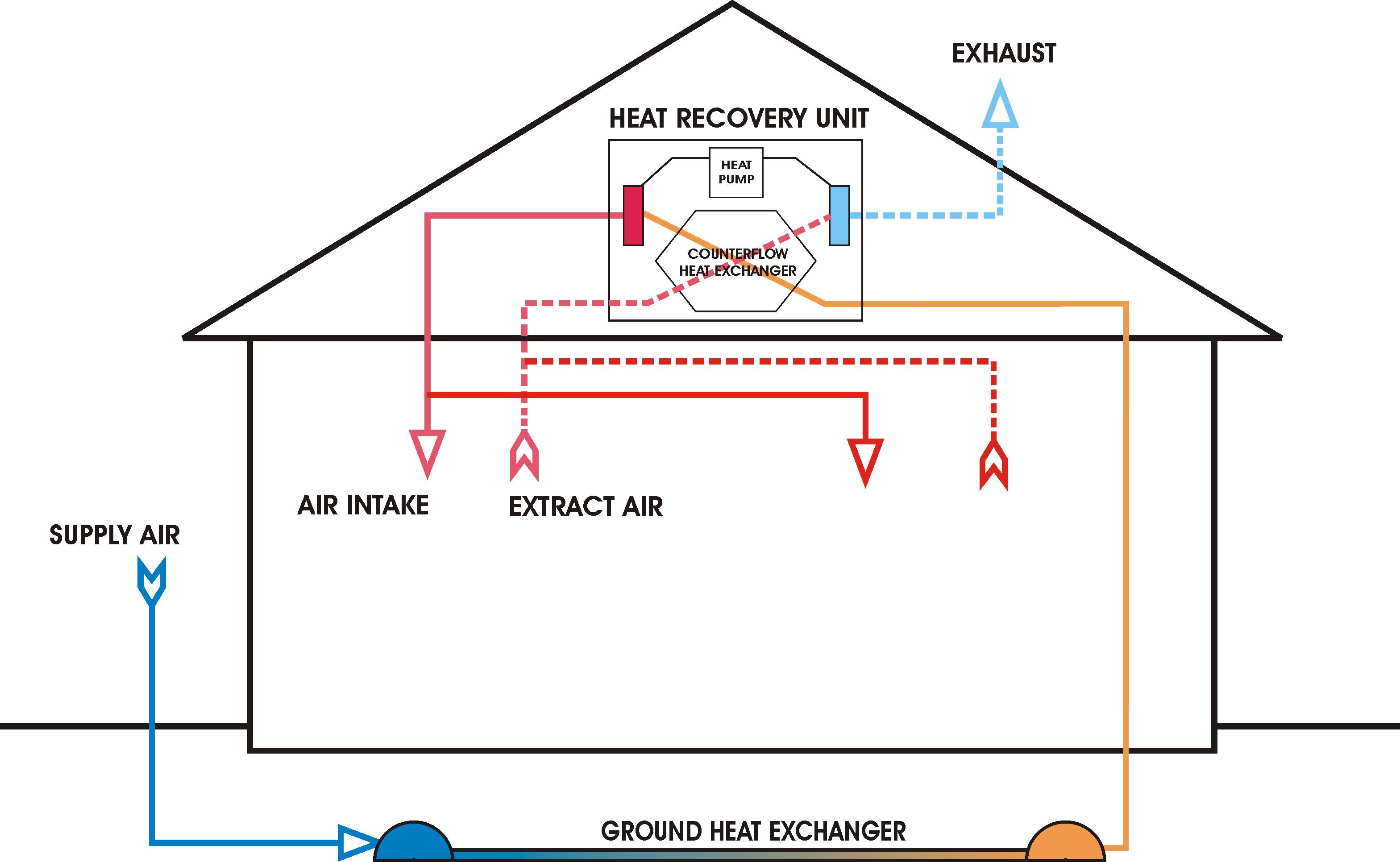 Air Handler For Heat Pump Wiring Diagram