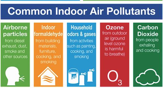 Indoor air quality | Catalyst Magazine